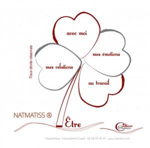 Methode natmatiss
